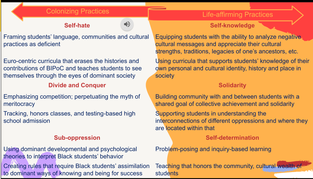 A slide from a presentation with two ends of a spectrum of educational practices. One end includes colonizing practices (self-hate, divide/conquer, and sub-oppression) and the other end being life-affirming practices (self-knowledge, solidarity, and self-determination).